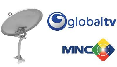 Frekuensi Global Tv
